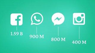 Facebook publie ses résultats 2015 et dévoile les chiffres de WhatsApp, Messenger et Instagram